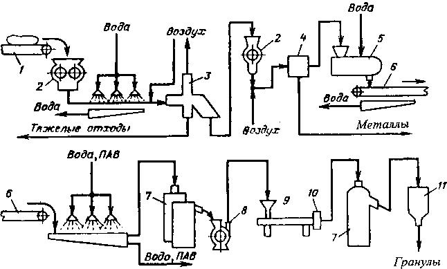 Производственная схема