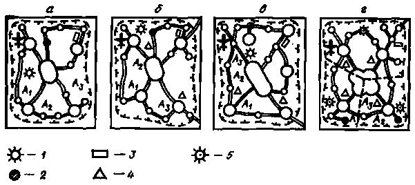 ТБО в компост (схема II)