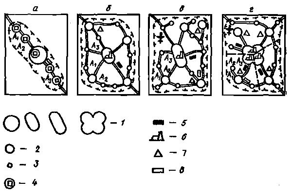 сжигания ТВО (схема III)