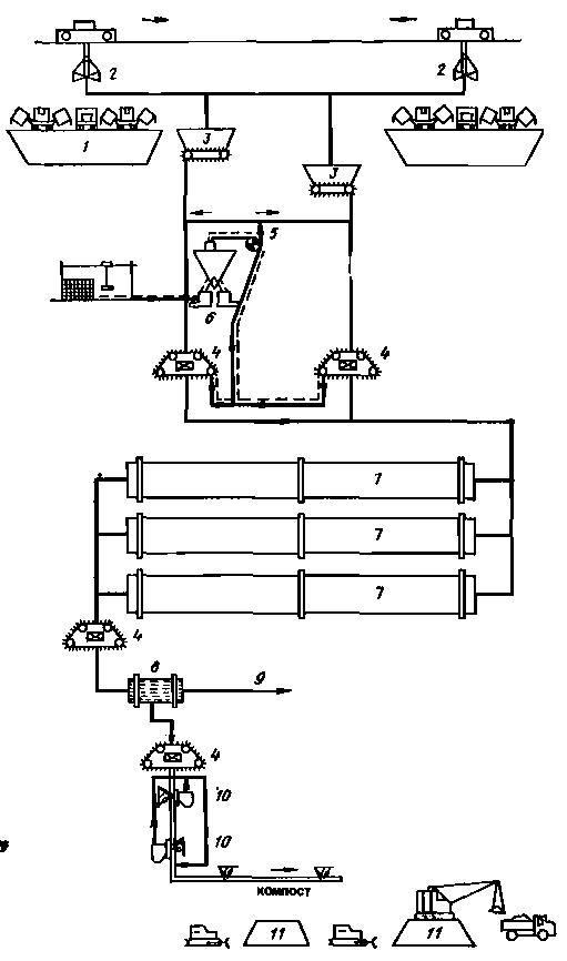 Схема Ленинградского завода