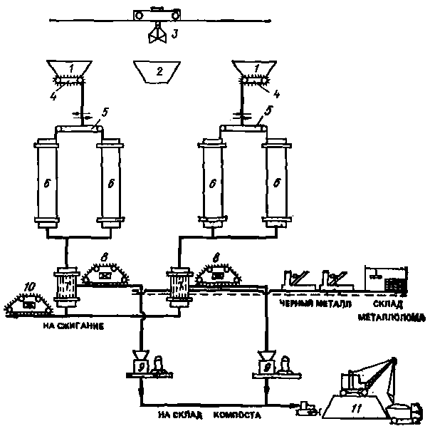 Схема Минского опытного завода