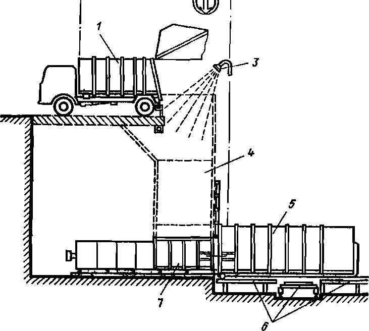 Схема перегрузочной станции с