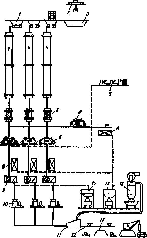 Схема завода механизированной