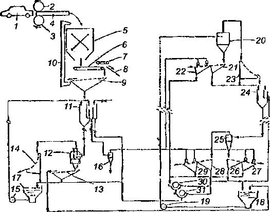 Схема цепи аппаратов линии