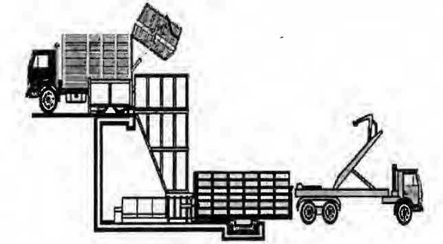 Схема перегрузки ТБО с