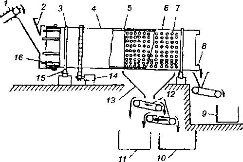 Схема установки барабанного