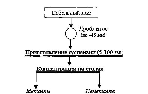 """"""",""""ztbo.ru"""